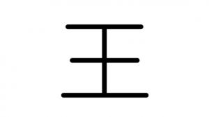 漢字「王」
